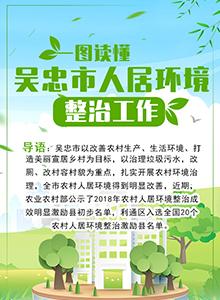 一圖讀懂吳忠市人居環境整治工作